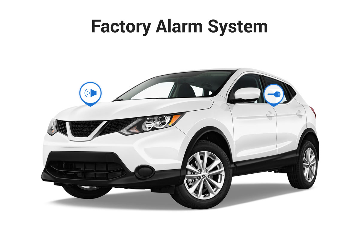How A Security System Can Protect Your Car From Motor Theft Compustar Diagram The Above Outlines Basic Features That Come Standard For Vehicle