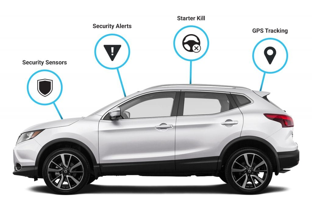 compustar car security features